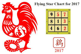 2017-flying-star